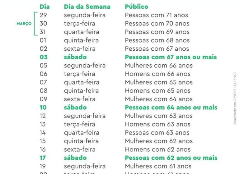 Vacinação no Rio: pessoas de 63 ou mais podem imunizar essa semana; dois novos postos são inaugurados